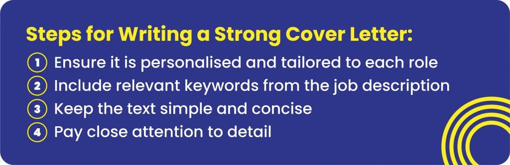 Steps for Writing a Strong Cover Letter: